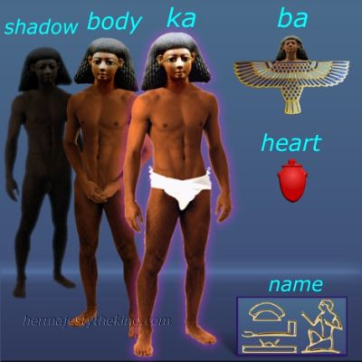 The ka, ba, shadow, body, heart and name of an ancient Egyptian man